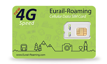 eurail-roaming-sim-card